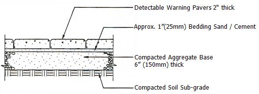 truncated domes tile tech pavers detectable warning. Black Bedroom Furniture Sets. Home Design Ideas